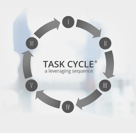 360-feedback-taskcycle